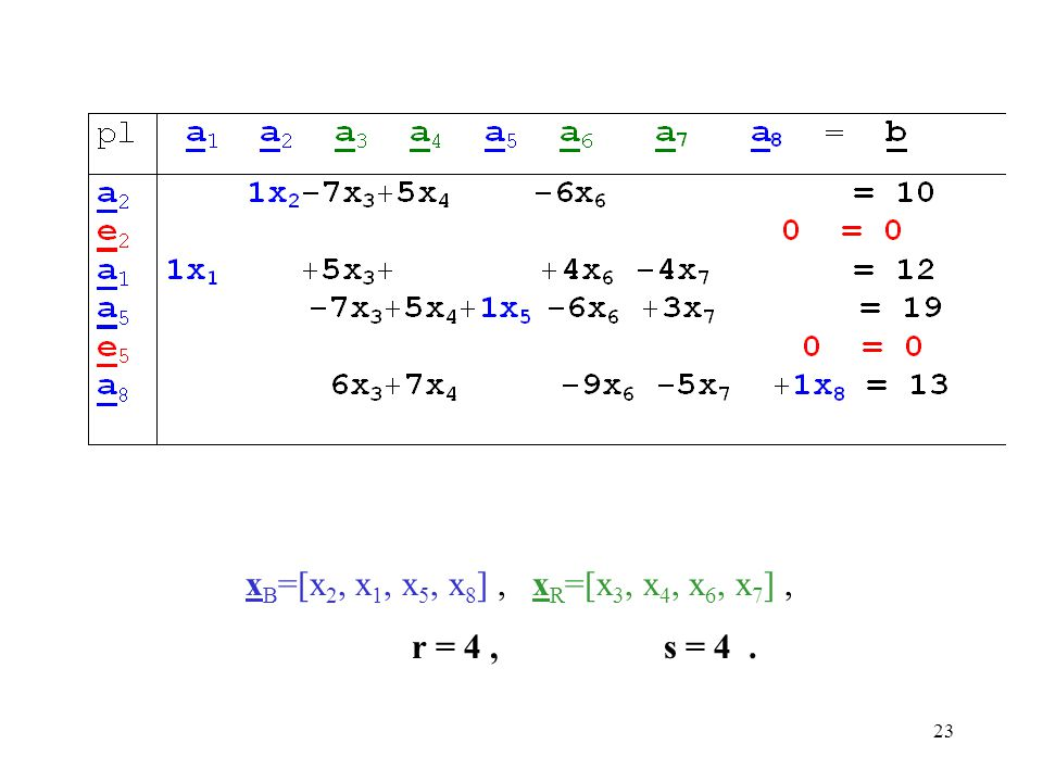 xB=[x2, x1, x5, x8] , xR=[x3, x4, x6, x7] , r = 4 , s = 4 .